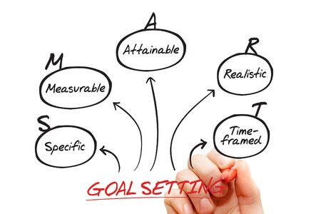 goal line: Hand drawn Smart Goal Setting diagram, business concept