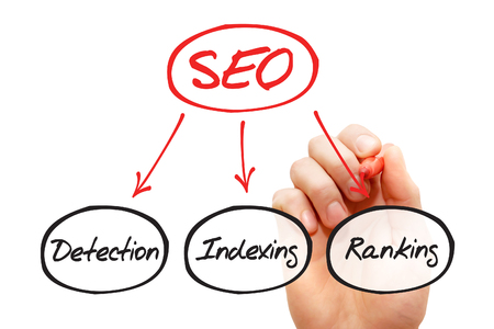 keywords link: Hand drawn Components of SEO, business concept