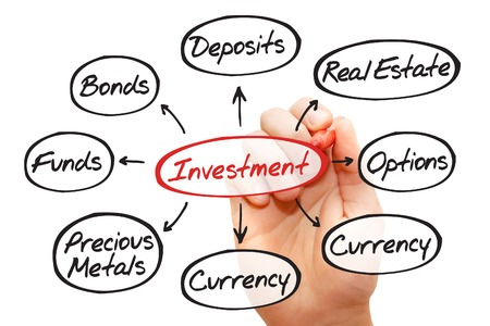 process flow: Investment process flow chart, business concept Stock Photo
