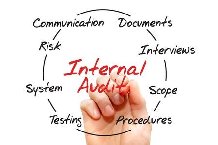 Internal Audit process chart, business concept Foto de archivo