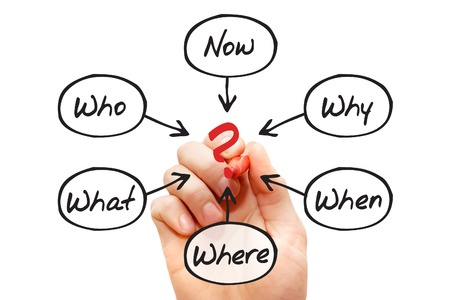 why: Questions - When, What, Which, Where, Why, How, business concept Stock Photo