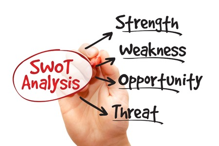 Hand drawn SWOT analysis diagram, business concept photo