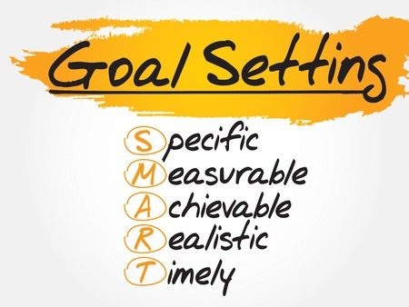 goal setting: SMART Goal Setting, business concept