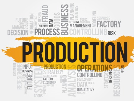 prioritizing: PRODUCTION word cloud, business concept