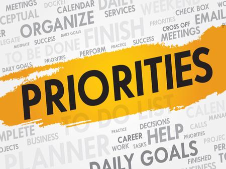 prioridades: PRIORIDADES nube de la palabra, concepto de negocio