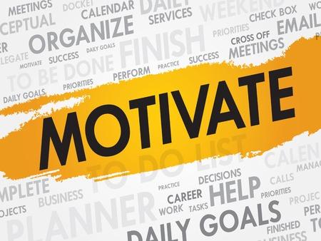 complete solution: MOTIVATE word cloud, business concept