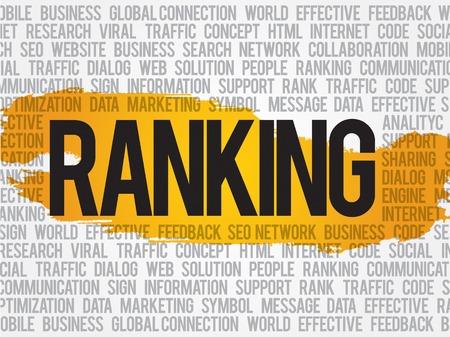 meta analysis: Ranking word cloud, business concept