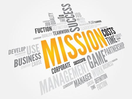 mission: MISSION word cloud, business concept