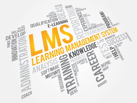 management system: Word cloud of Learning Management System (LMS) related tags, business concept
