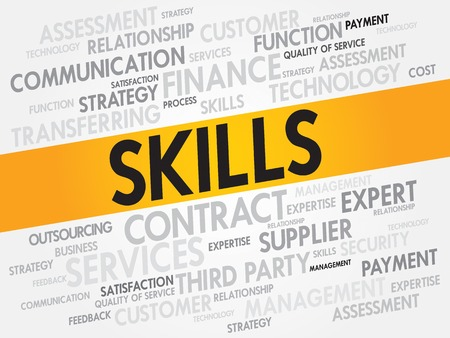 Skills related items words cloud, business concept
