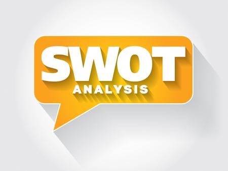 SWOT Analysis message bubble, business concept