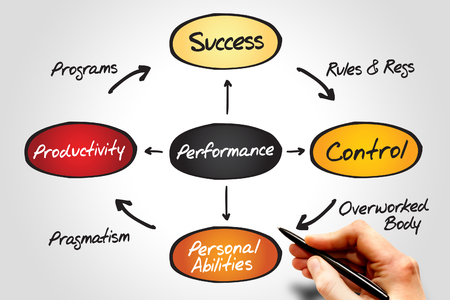 overruns: Diagram of Performance diagram process life circle, business concept Stock Photo