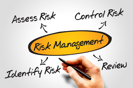 investing risk: Diagram of Risk management process diagram chart, business concept Stock Photo
