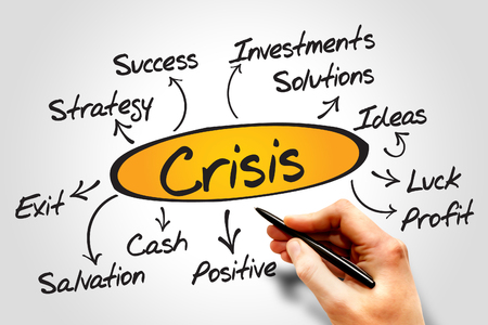 crisis management: Diagram of Crisis management process diagram, business concept