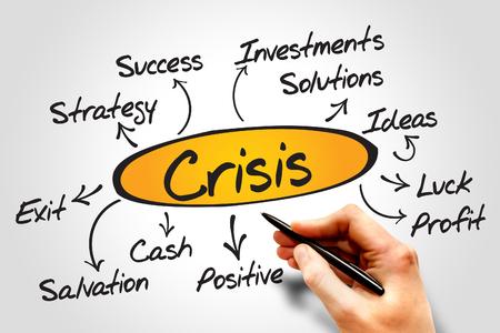 management: Diagram of Crisis management process diagram, business concept