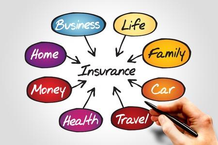 seguro: Diagrama de diagrama de flujo de Seguros, concepto de negocio