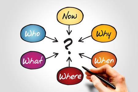 problem  solution: Diagram of Questions flow chart, business concept