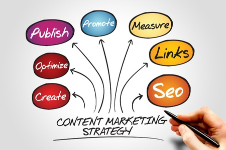 content marketing: Content Marketing strategy, business concept Stock Photo