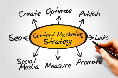 Content Marketing strategy, business concept Stock Photo