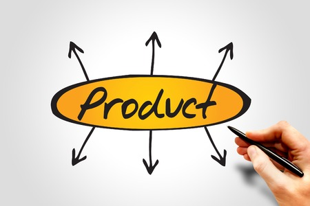 Product directions business concept photo