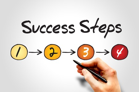 4 Success Steps, business concept photo