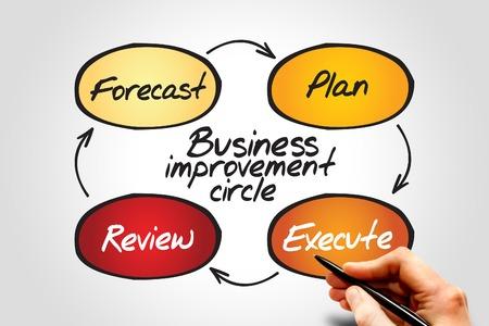 business improvement: Business Improvement Circle process concept Stock Photo