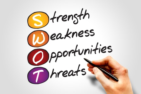 swot analysis: SWOT, Strength, Weakness, Opportunities, Threats, business concept Stock Photo
