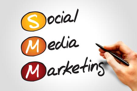 smm: Social Media Marketing (SMM), business concept acronym