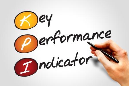 performance: Key performance indicator (kpi), business concept acronym