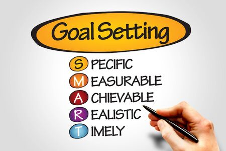 education goals: SMART Goal Setting, business concept