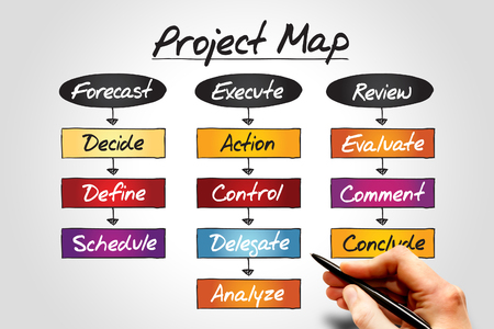 mapa de procesos: PROYECTO diagrama de flujo MAP, proceso de concepto de negocio Foto de archivo