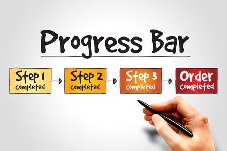 cuatro elementos: Proceso Barra de progreso, concepto de negocio