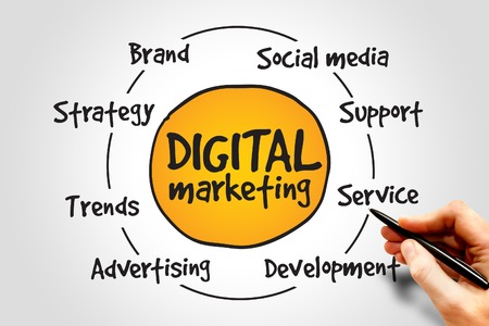 marketing concept: Digital Marketing process, business concept
