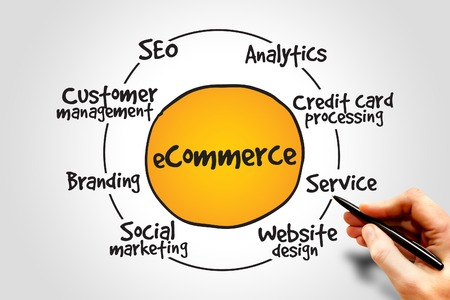 marketing strategy: E-commerce process, business concept