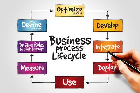 business process: Business Process Lifecycle, business concept Stock Photo