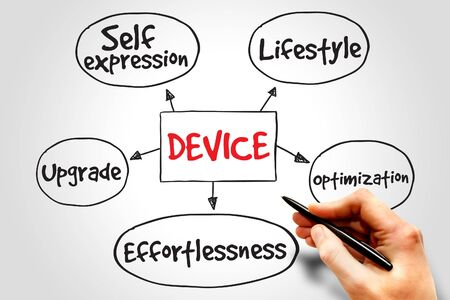 User experience criteria for mobile Device mind map concept Stock Photo