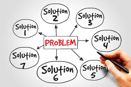 Problem solving aid mind map business concept photo