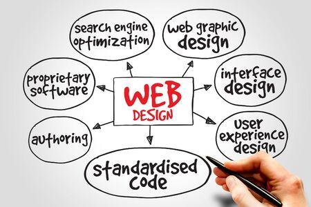 Web design mind map, business concept photo
