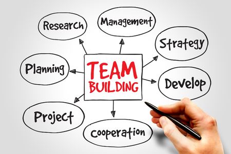 business consultant: Team building mind map, business concept