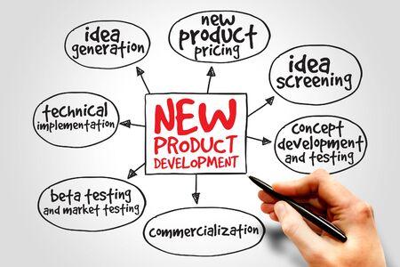 Die Entwicklung neuer Produkte mind map, Business-Konzept Standard-Bild
