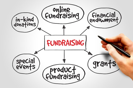 fundraising: Fundraising mind map, business concept