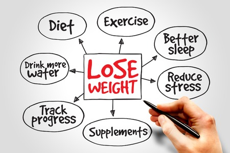 Lose weight mind map concept Stock Photo