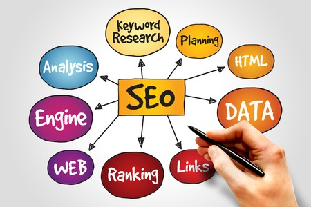 optimized: Search Engine Optimization (SEO) mind map, business concept Stock Photo