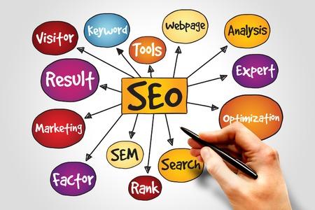 Search Engine Optimization (SEO) mind map, business concept Фото со стока