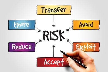 リスク管理のフローチャート、ビジネス コンセプト 写真素材