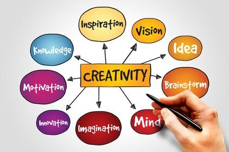 creativity: Творчество карта ума, бизнес-концепция Фото со стока