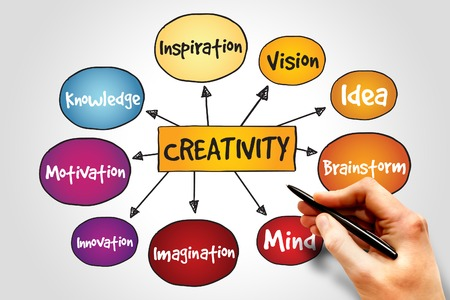 Creativity mind map, business concept 免版税图像 - 40701122