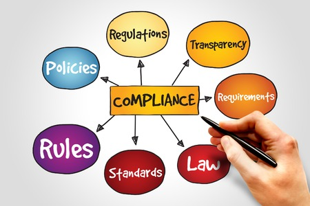 compliance: Compliance mind map, business concept