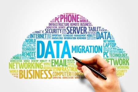 migration: Data Migration word cloud concept
