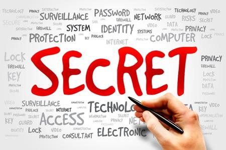 secret code: SECRET word cloud, business concept